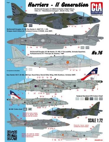 Cut then Add CTA-016 Harriers - Второе поколение 1/72