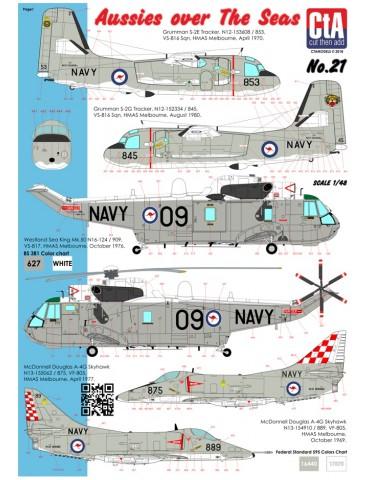 Cut then Add CTA-021 Aussies over The Seas 1/48