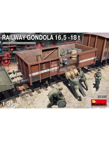 MiniArt 35296 Railway...