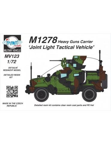 Planet Models MV123 M1278...