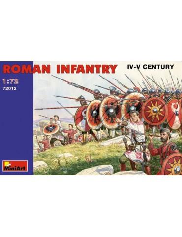 MiniArt 72012 Римская...