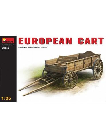 MiniArt 35553 Европейская...
